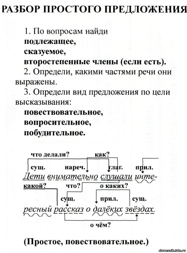 Разбор предложения составление схемы